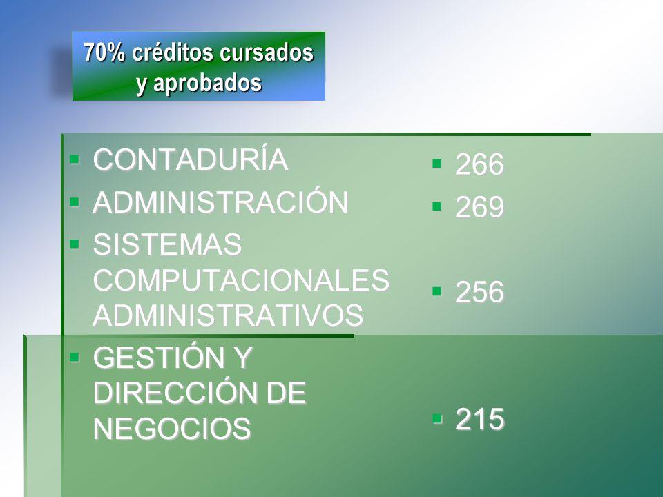 70% créditos cursados y aprobados