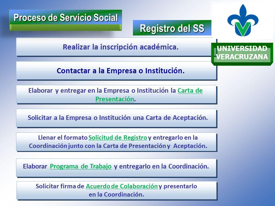 Registro del SS Proceso de Servicio Social
