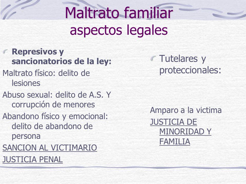 Maltrato familiar aspectos legales