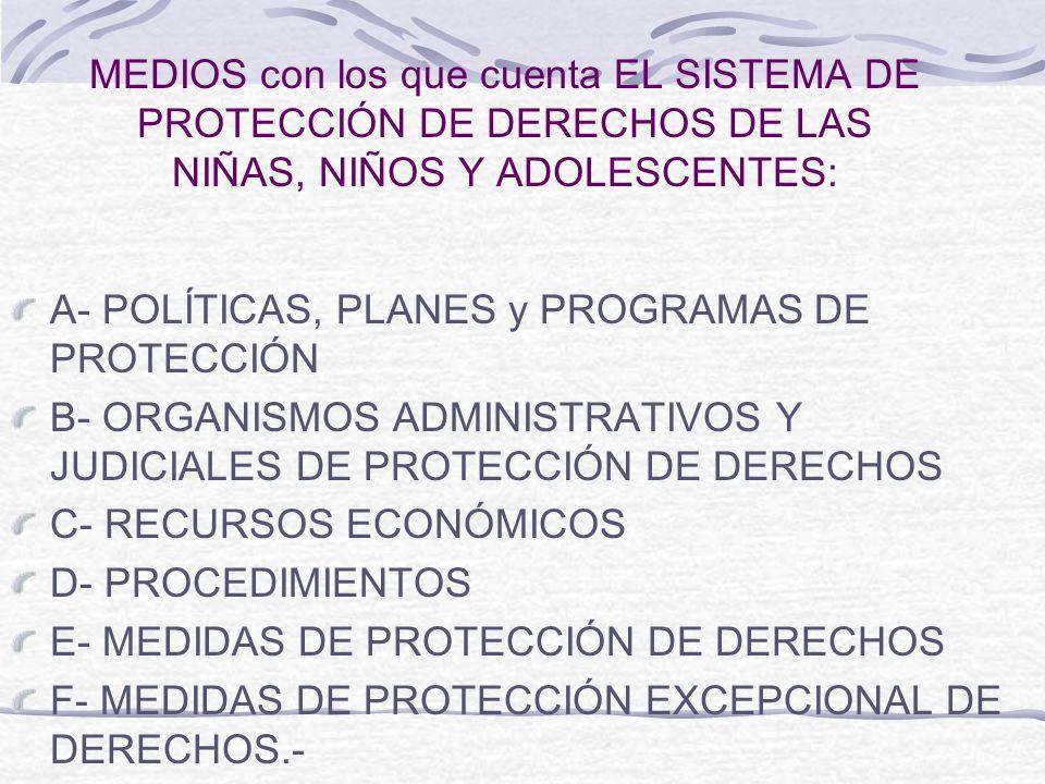 MEDIOS con los que cuenta EL SISTEMA DE PROTECCIÓN DE DERECHOS DE LAS NIÑAS, NIÑOS Y ADOLESCENTES:
