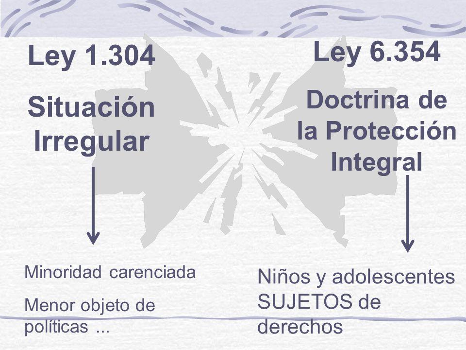 Doctrina de la Protección Integral