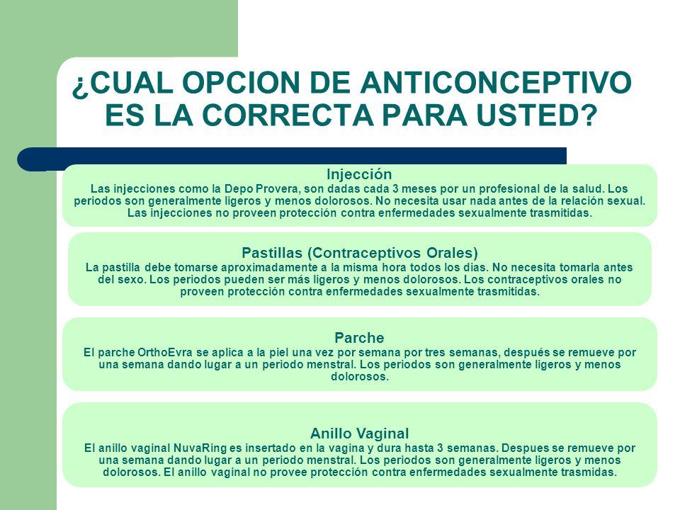 ¿CUAL OPCION DE ANTICONCEPTIVO ES LA CORRECTA PARA USTED