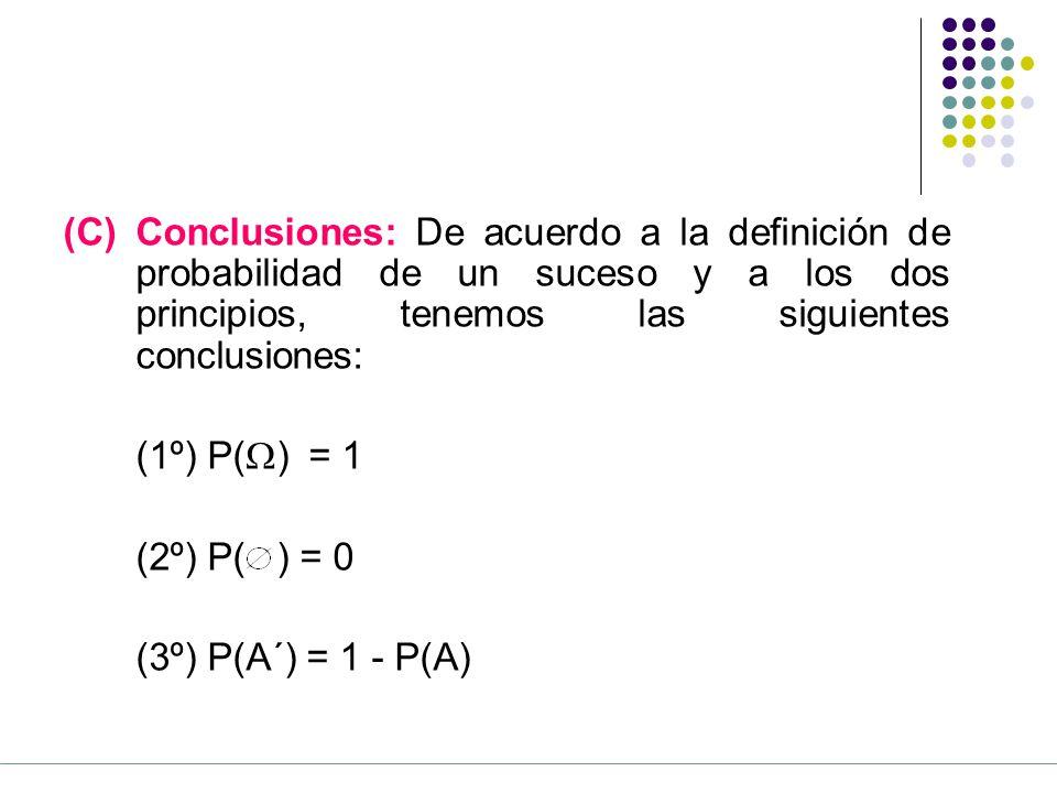 (C) Conclusiones: De acuerdo a la definición de