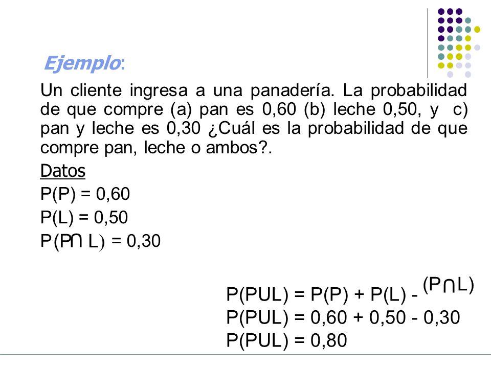 Ejemplo: (P L) U (P L) U P(PUL) = P(P) + P(L) -
