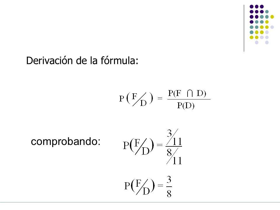 Derivación de la fórmula: