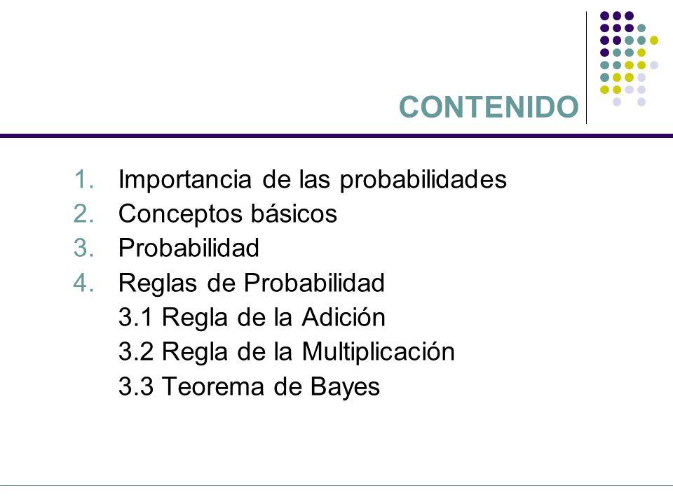 CONTENIDO Importancia de las probabilidades Conceptos básicos