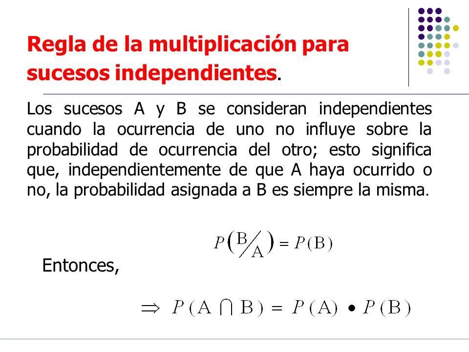 Regla de la multiplicación para sucesos independientes.