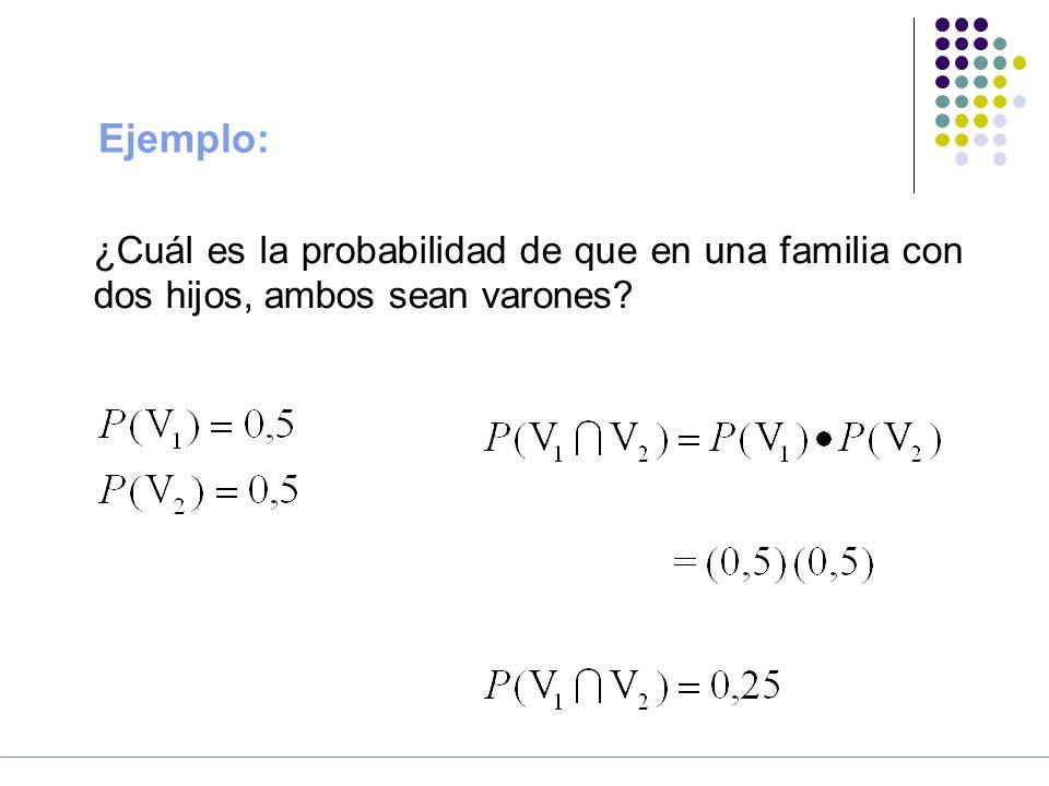 Ejemplo: ¿Cuál es la probabilidad de que en una familia con dos hijos, ambos sean varones