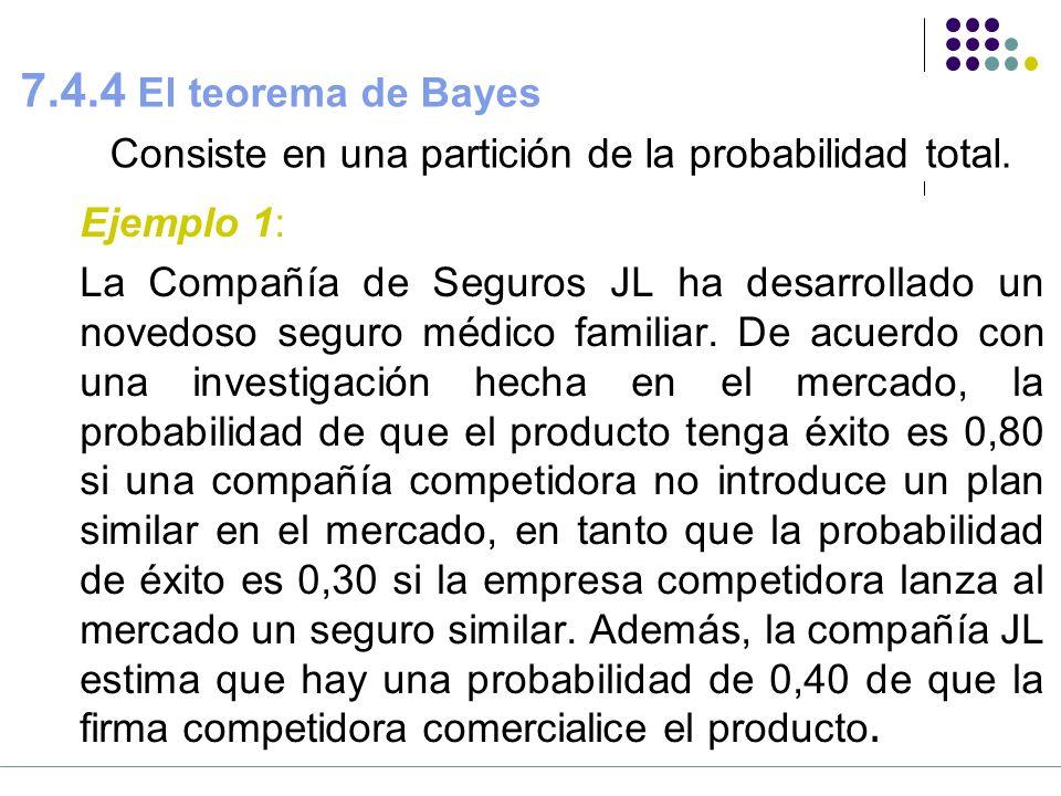 7.4.4 El teorema de Bayes Consiste en una partición de la probabilidad total. Ejemplo 1: