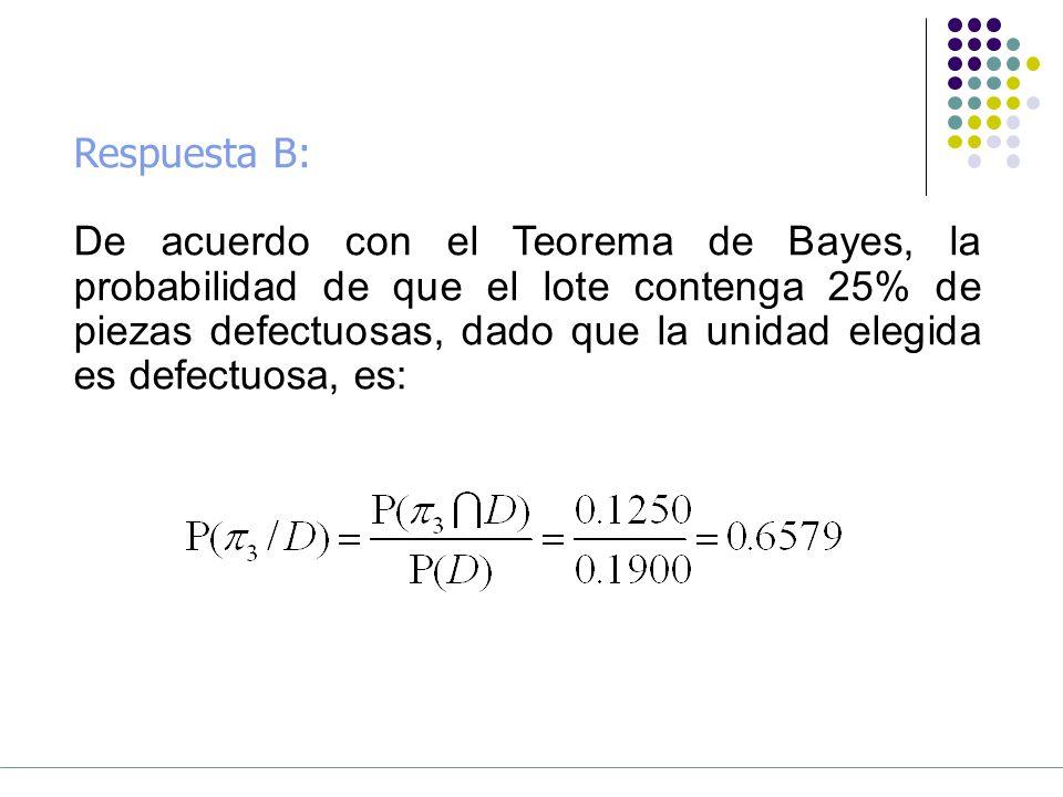 Respuesta B: