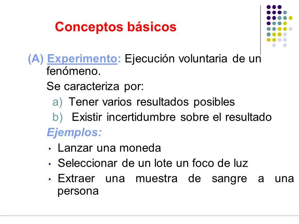 Conceptos básicos (A) Experimento: Ejecución voluntaria de un fenómeno. Se caracteriza por: Tener varios resultados posibles.