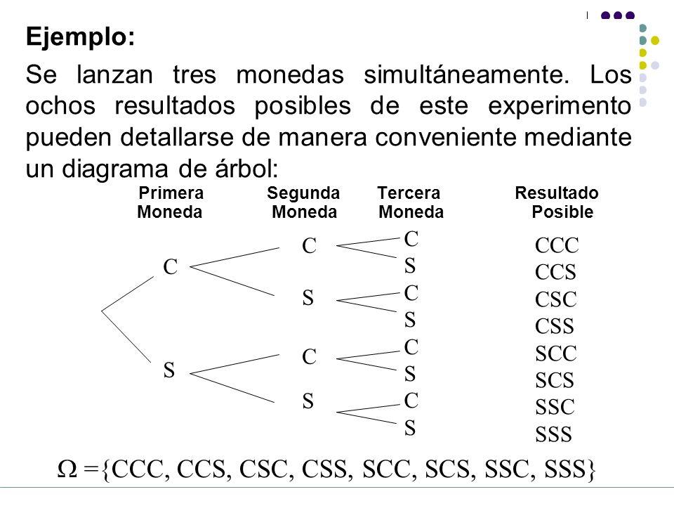 W ={CCC, CCS, CSC, CSS, SCC, SCS, SSC, SSS}