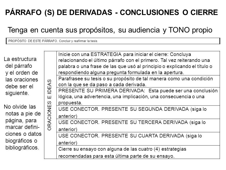 PÁRRAFO (S) DE DERIVADAS - CONCLUSIONES O CIERRE