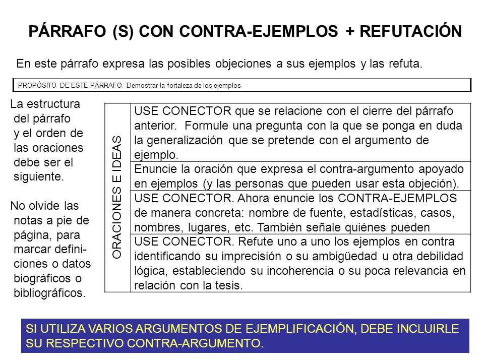 PÁRRAFO (S) CON CONTRA-EJEMPLOS + REFUTACIÓN