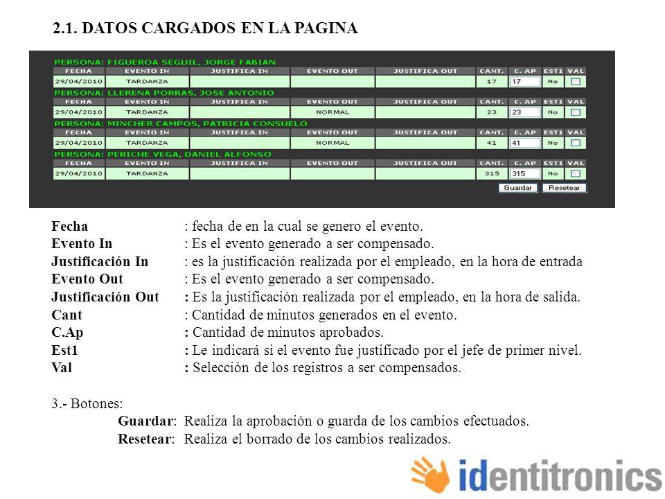 2.1. DATOS CARGADOS EN LA PAGINA