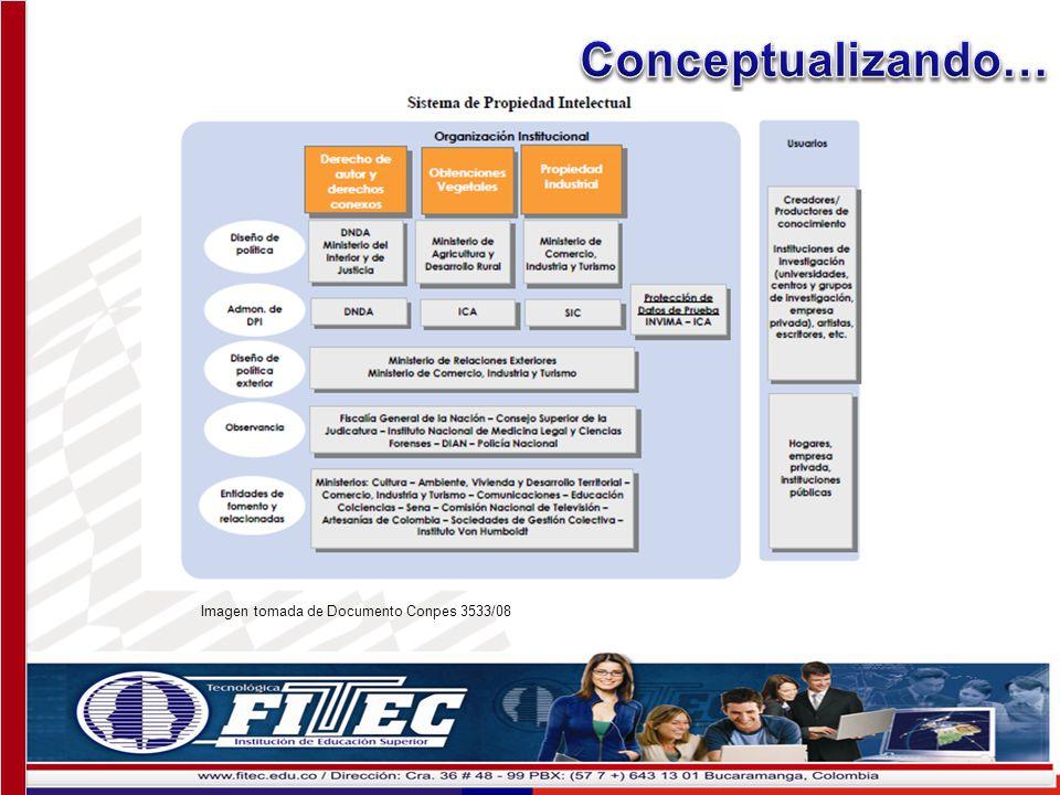 Conceptualizando… Imagen tomada de Documento Conpes 3533/08