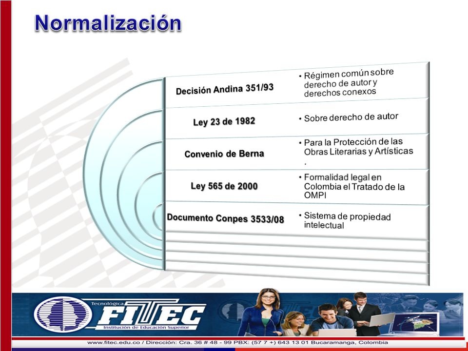 Normalización Decisión Andina 351/93 Ley 23 de 1982 Convenio de Berna