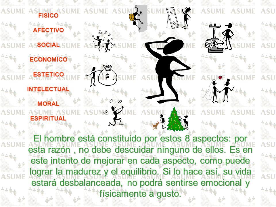 FISICO AFECTIVO. SOCIAL. ECONOMICO. ESTETICO. INTELECTUAL. MORAL. ESPIRITUAL.