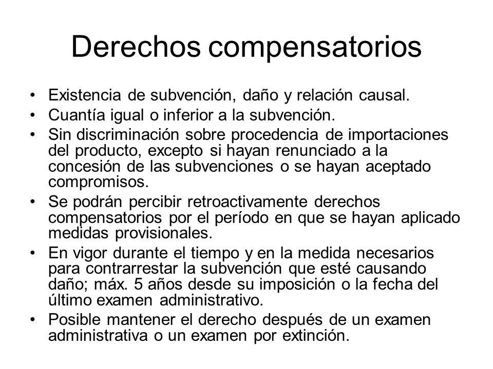 Derechos compensatorios