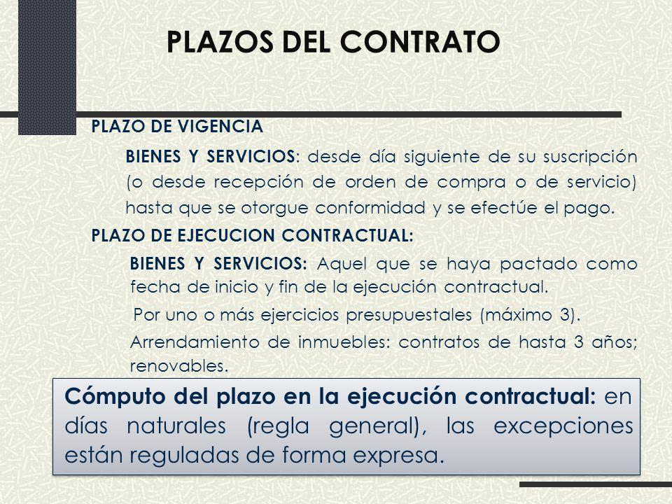 Plazos del contrato PLAZO DE VIGENCIA.