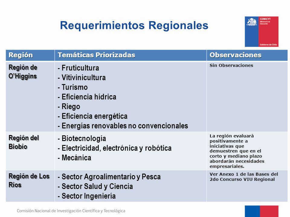Requerimientos Regionales