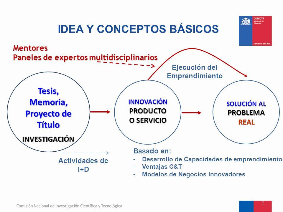 IDEA Y CONCEPTOS BÁSICOS