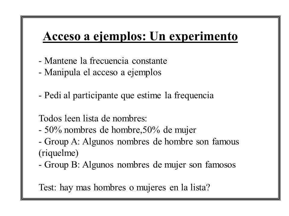 Acceso a ejemplos: Un experimento