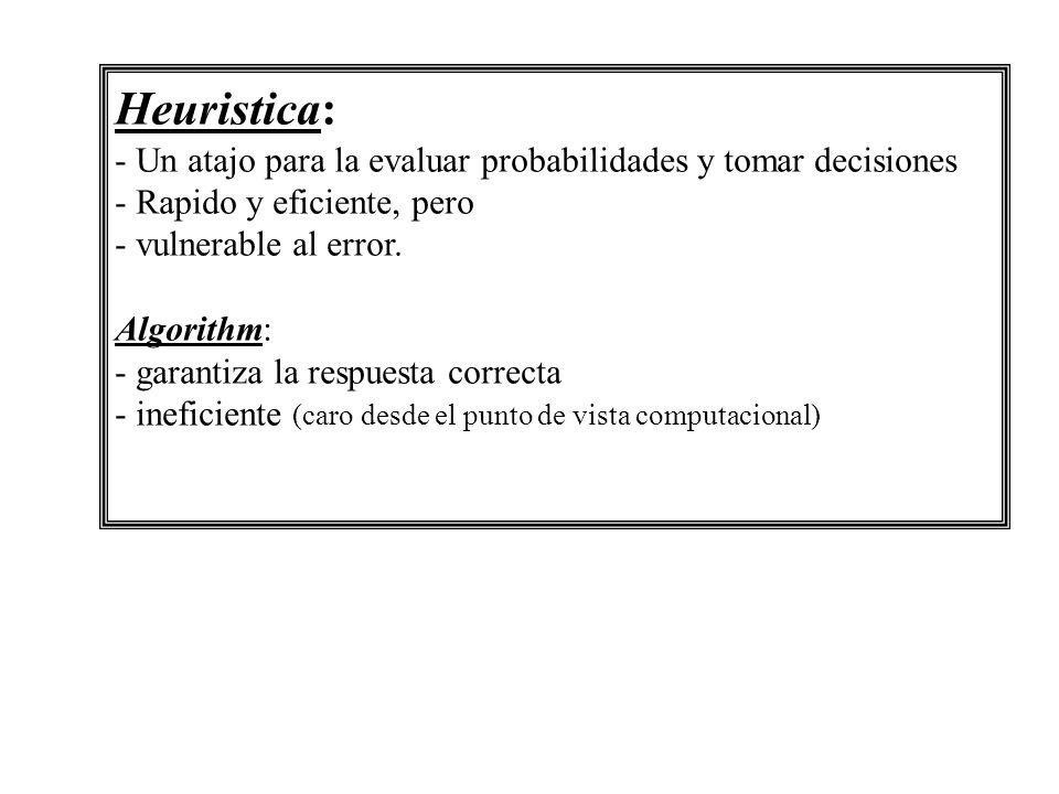 Heuristica: - Un atajo para la evaluar probabilidades y tomar decisiones. - Rapido y eficiente, pero.