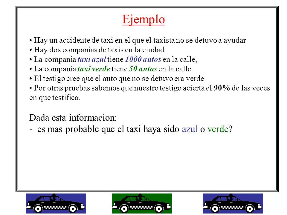 Ejemplo Dada esta informacion: