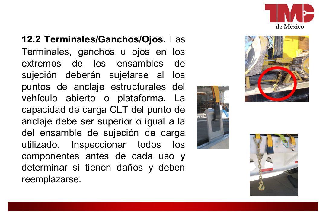 12. 2 Terminales/Ganchos/Ojos
