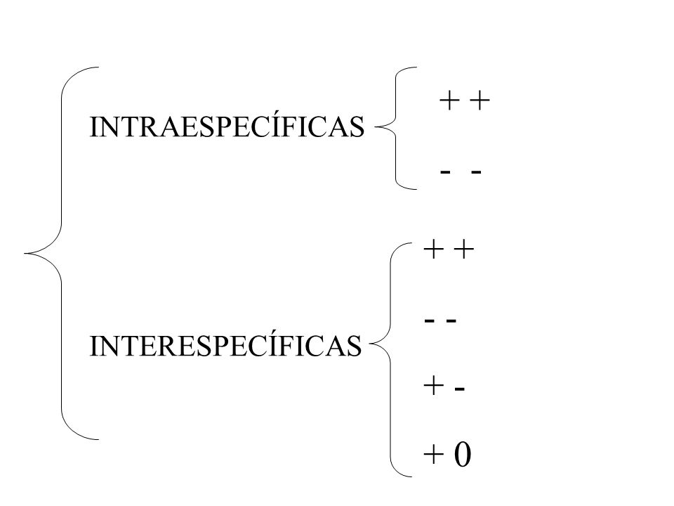 + + - - INTRAESPECÍFICAS INTERESPECÍFICAS + + - + - + 0