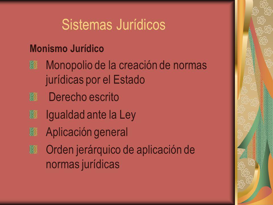 Sistemas Jurídicos Monismo Jurídico. Monopolio de la creación de normas jurídicas por el Estado. Derecho escrito.