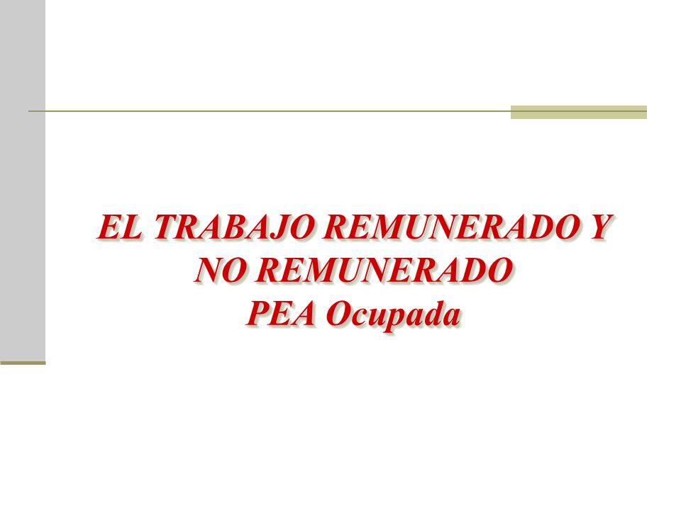 EL TRABAJO REMUNERADO Y NO REMUNERADO PEA Ocupada