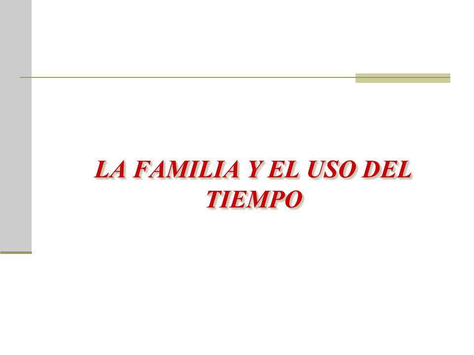 LA FAMILIA Y EL USO DEL TIEMPO