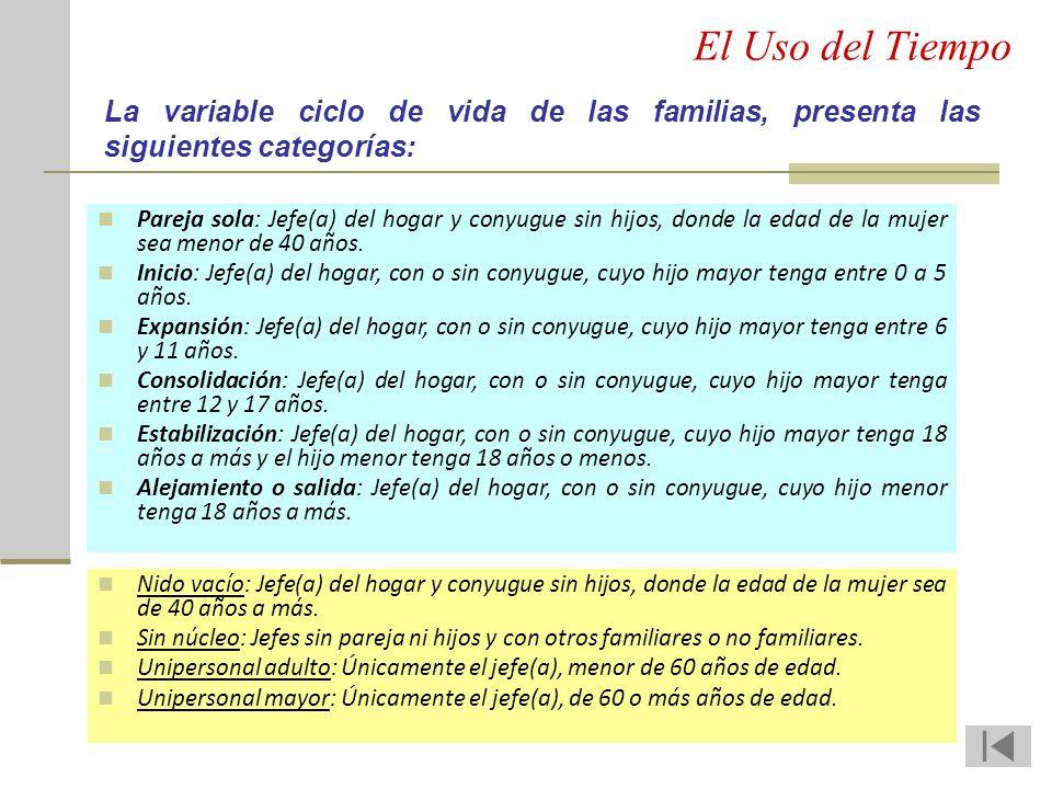 El Uso del Tiempo La variable ciclo de vida de las familias, presenta las siguientes categorías: