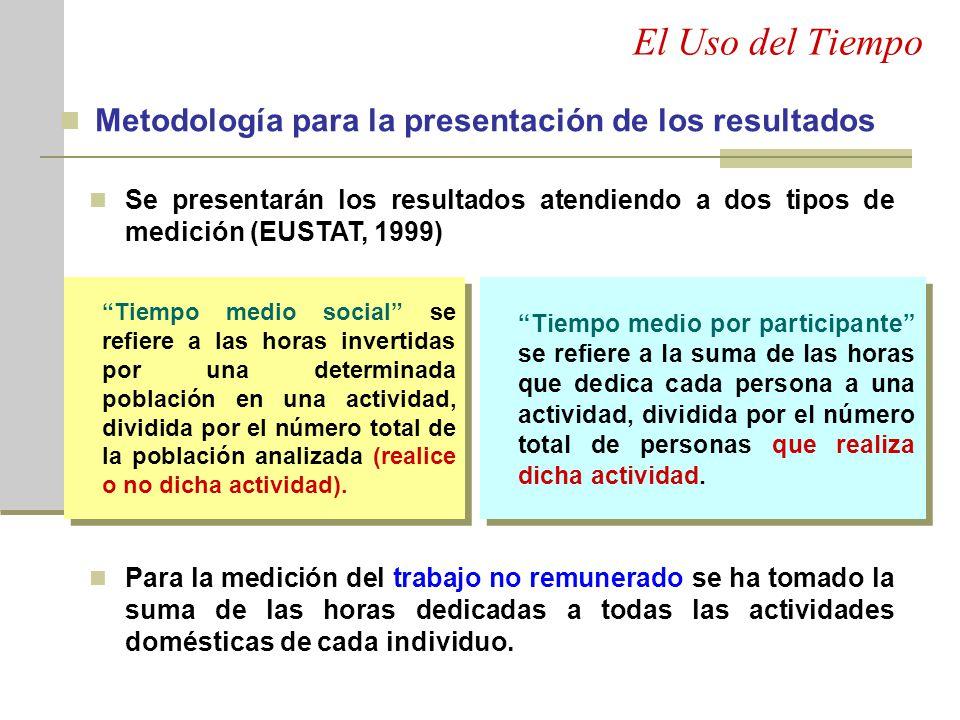 El Uso del Tiempo Metodología para la presentación de los resultados