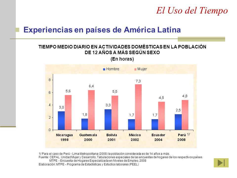El Uso del Tiempo Experiencias en países de América Latina
