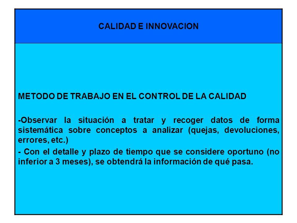 CALIDAD E INNOVACION METODO DE TRABAJO EN EL CONTROL DE LA CALIDAD.
