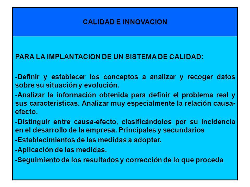 CALIDAD E INNOVACION PARA LA IMPLANTACION DE UN SISTEMA DE CALIDAD: