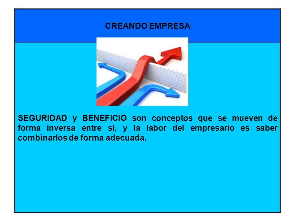 CREANDO EMPRESA