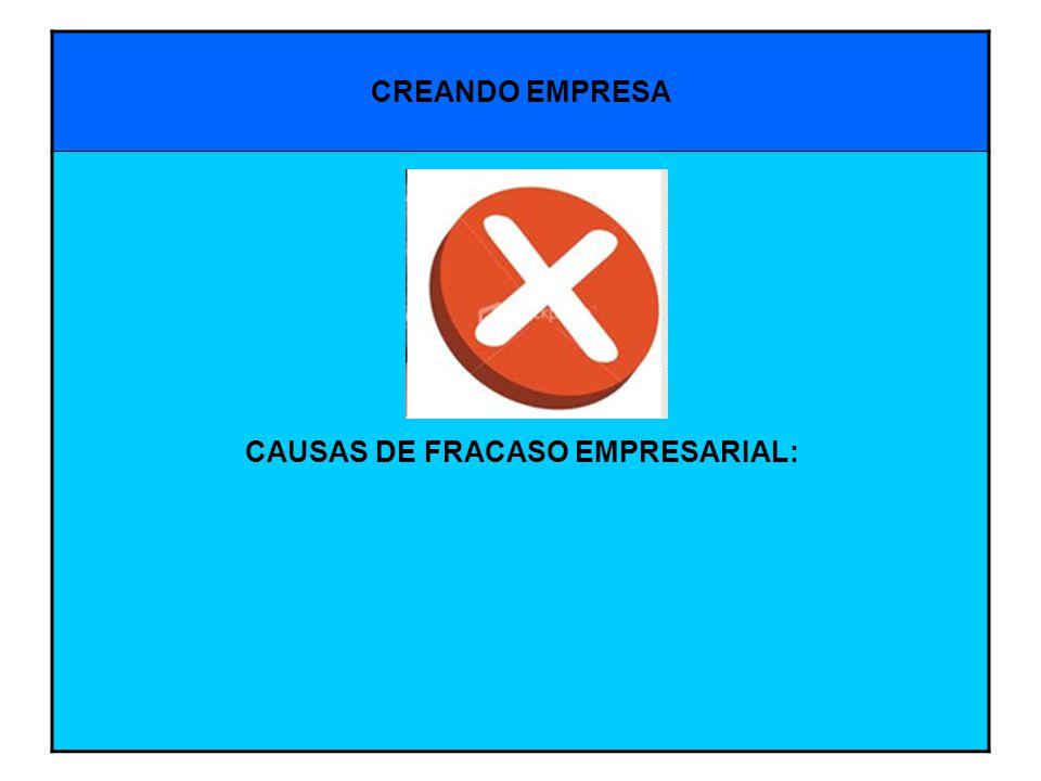 CAUSAS DE FRACASO EMPRESARIAL: