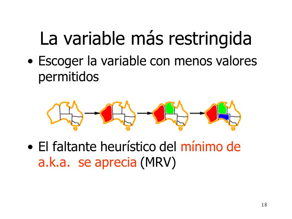 La variable más restringida