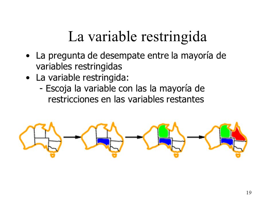 La variable restringida