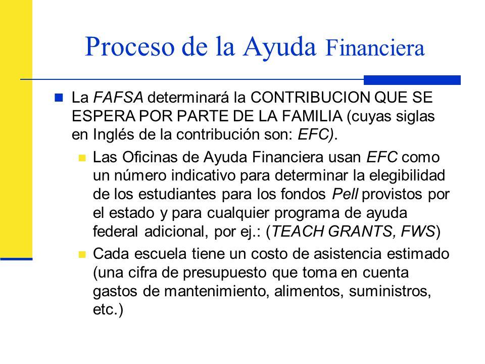 Proceso de la Ayuda Financiera