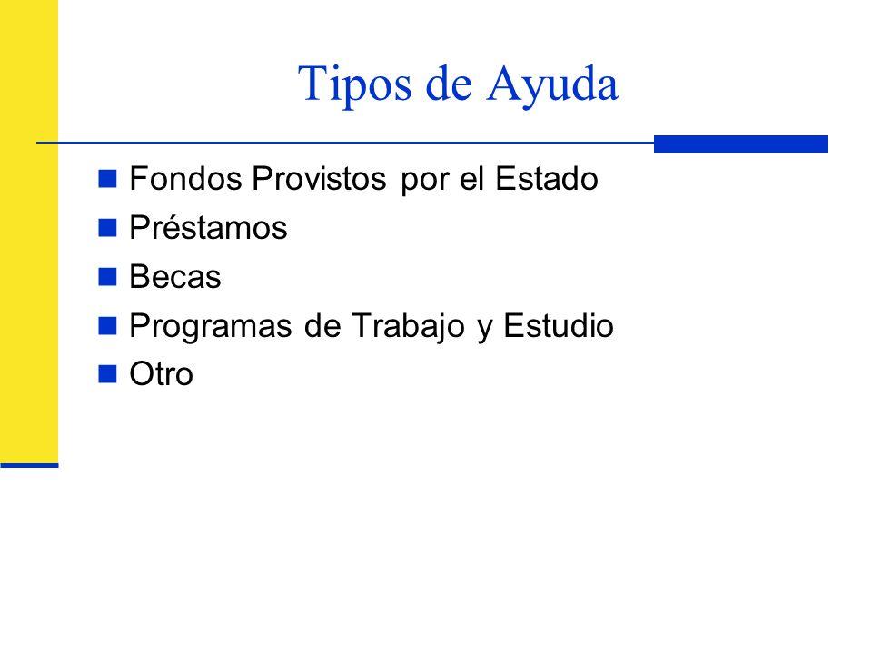 Tipos de Ayuda Fondos Provistos por el Estado Préstamos Becas