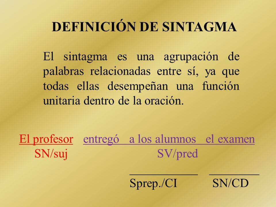 DEFINICIÓN DE SINTAGMA