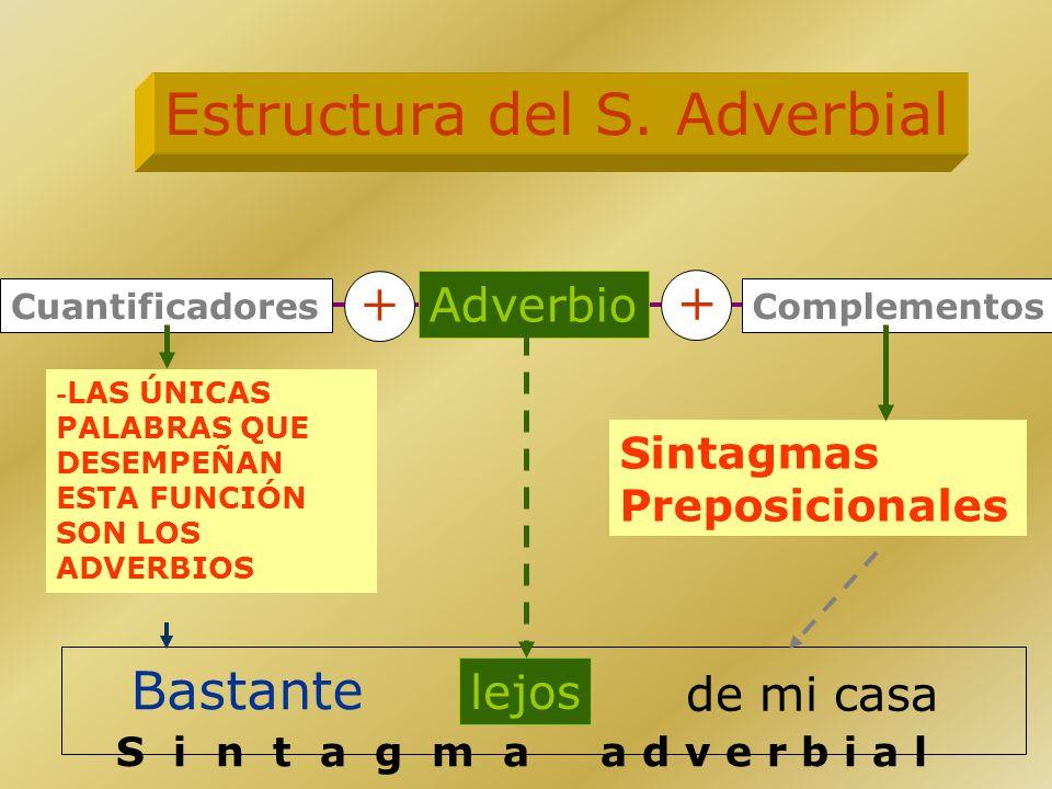 Estructura del S. Adverbial