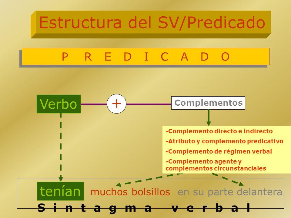 Estructura del SV/Predicado