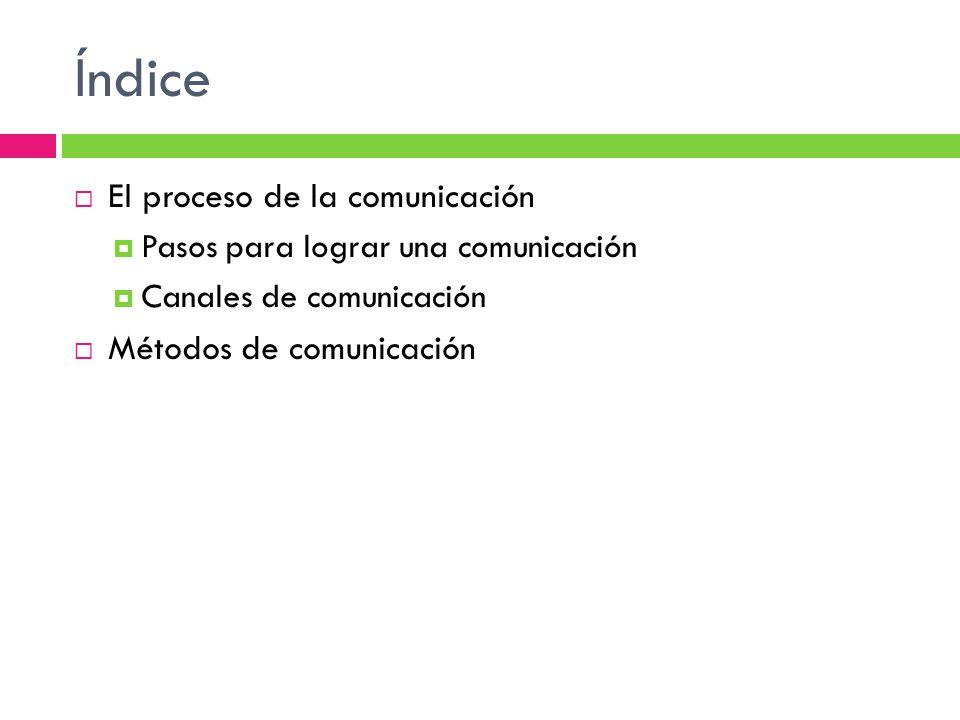 Índice El proceso de la comunicación Métodos de comunicación