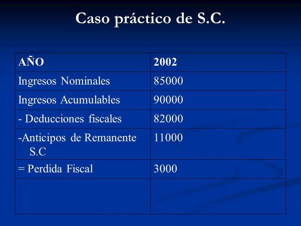 Caso práctico de S.C. AÑO 2002 Ingresos Nominales 85000